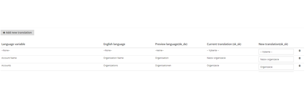 Editácia prekladov vo Vtiger CRM - 4