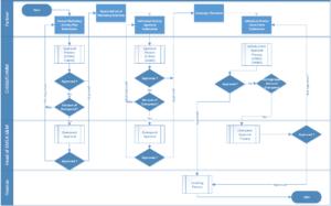 Marketing Activity modul